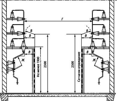 Ширина прохода между ячейками кру и стенами