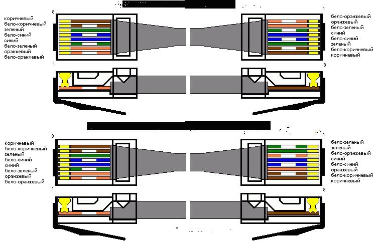 Схема разделки коннекторов RJ-